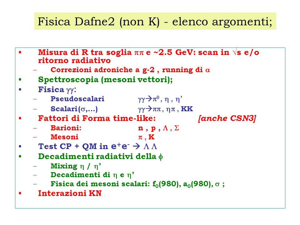 Misura di R tra soglia e ~2.5 GeV: scan in s e/o ritorno radiativo – Correzioni adroniche a g-2, running di Spettroscopia (mesoni vettori); Fisica : – Pseudoscalari,, – Scalari(,…),, KK Fattori di Forma time-like: [anche CSN3] – Barioni:n, p,, – Mesoni, K Test CP + QM in e + e - Decadimenti radiativi della – Mixing / – Decadimenti di e – Fisica dei mesoni scalari: f 0 (980), a 0 (980), ; Interazioni KN Fisica Dafne2 (non K) - elenco argomenti;