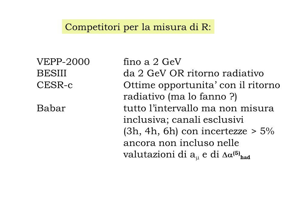 VEPP-2000fino a 2 GeV BESIIIda 2 GeV OR ritorno radiativo CESR-cOttime opportunita con il ritorno radiativo (ma lo fanno ) Babartutto lintervallo ma non misura inclusiva; canali esclusivi (3h, 4h, 6h) con incertezze > 5% ancora non incluso nelle valutazioni di a e di (5) had Competitori per la misura di R: