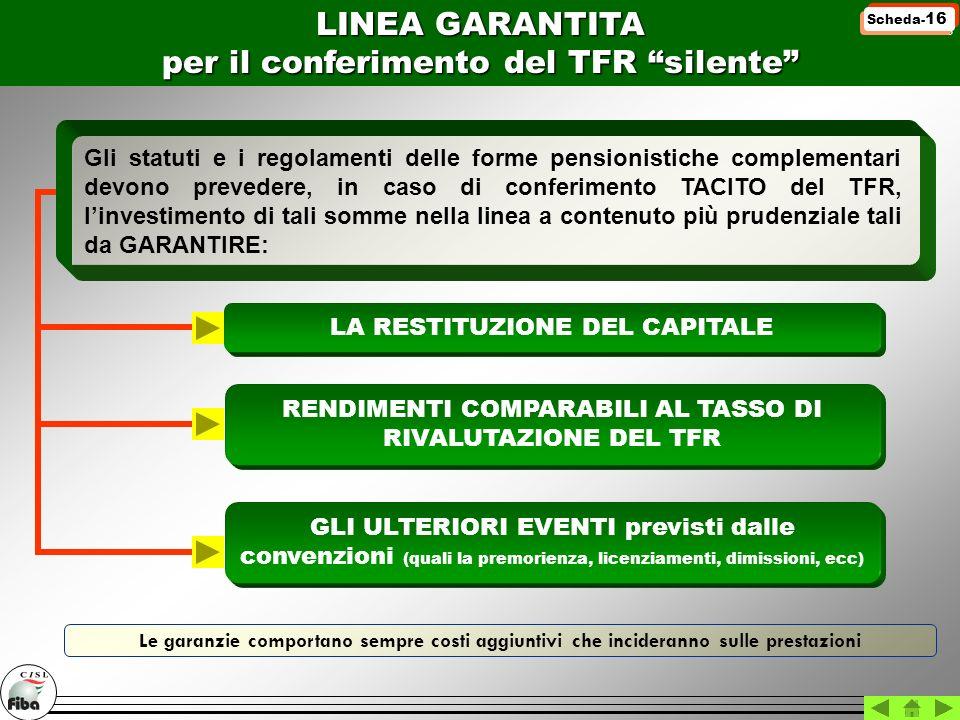 LA RESTITUZIONE DEL CAPITALE LINEA GARANTITA per il conferimento del TFR silente RENDIMENTI COMPARABILI AL TASSO DI RIVALUTAZIONE DEL TFR GLI ULTERIOR