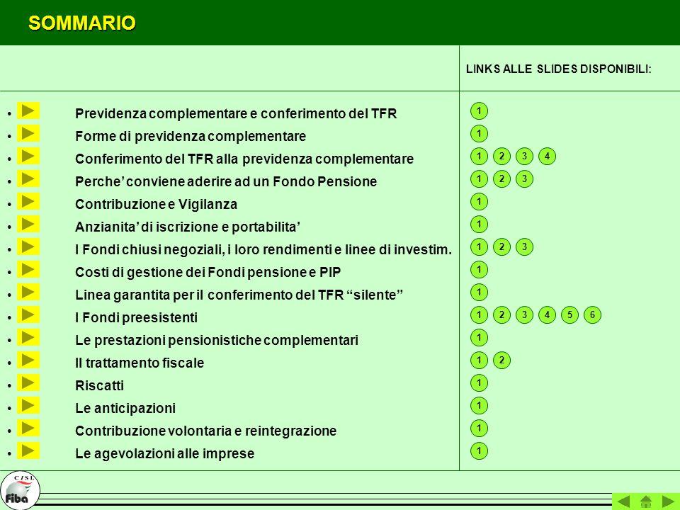 Previdenza complementare e conferimento del TFR Forme di previdenza complementare Conferimento del TFR alla previdenza complementare 1234 LINKS ALLE S