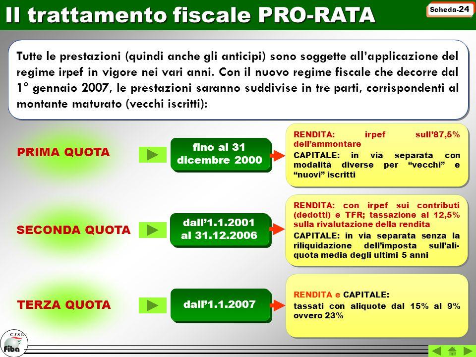 Il trattamento fiscale PRO-RATA Tutte le prestazioni (quindi anche gli anticipi) sono soggette allapplicazione del regime irpef in vigore nei vari ann