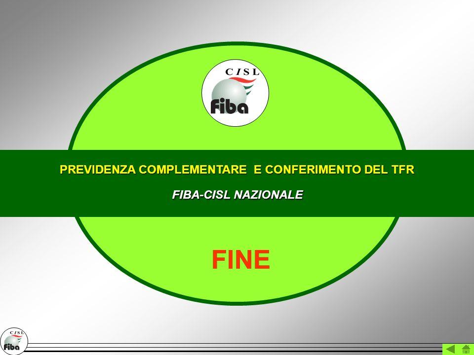 PREVIDENZA COMPLEMENTARE E CONFERIMENTO DEL TFR FIBA-CISL NAZIONALE FINE