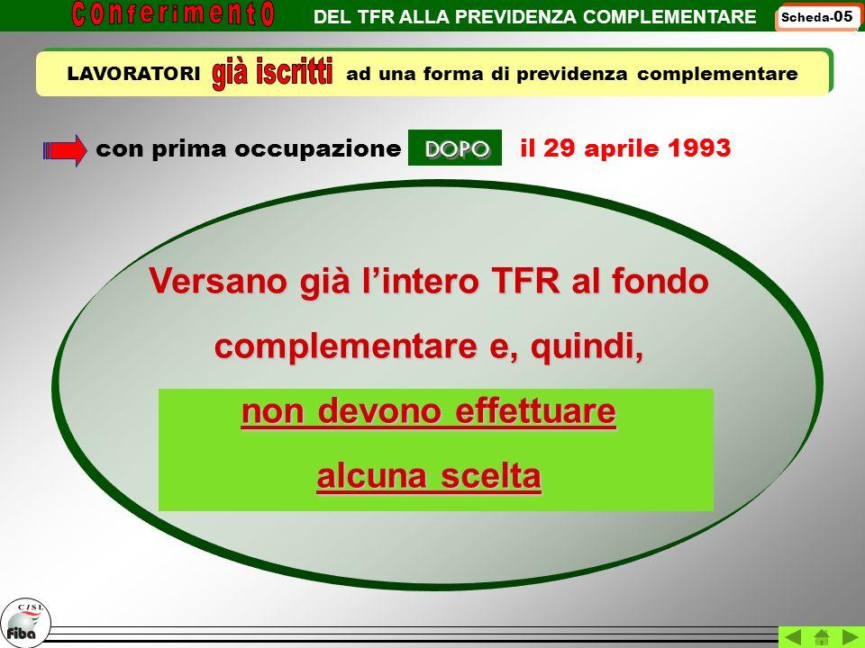 DEL TFR ALLA PREVIDENZA COMPLEMENTARE con prima occupazione il 29 aprile 1993 Versano già lintero TFR al fondo complementare e, quindi, non devono eff