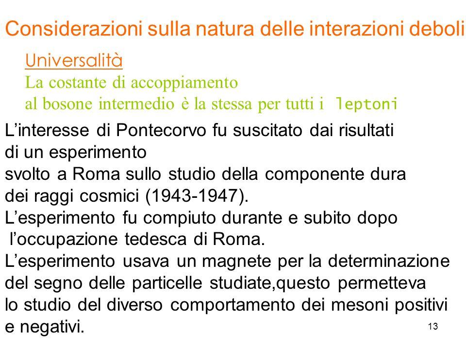 13 Considerazioni sulla natura delle interazioni deboli Linteresse di Pontecorvo fu suscitato dai risultati di un esperimento svolto a Roma sullo stud