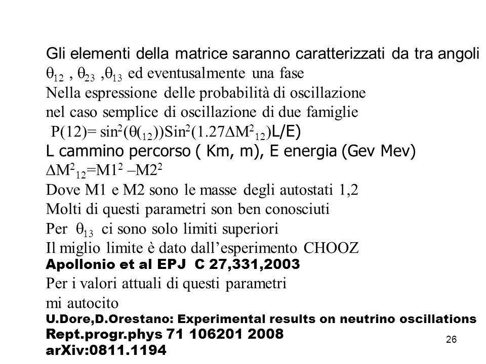 26 Gli elementi della matrice saranno caratterizzati da tra angoli ed eventusalmente una fase Nella espressione delle probabilità di oscillazione nel