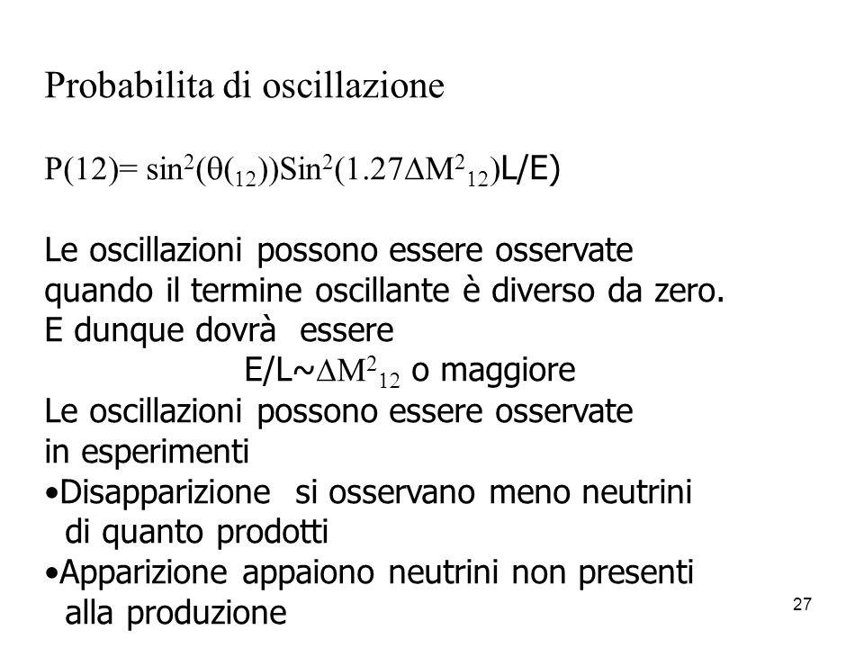 27 Probabilita di oscillazione P(12)= sin 2 ( Sin 2 (1.27 M 2 L/E) Le oscillazioni possono essere osservate quando il termine oscillante è diverso da