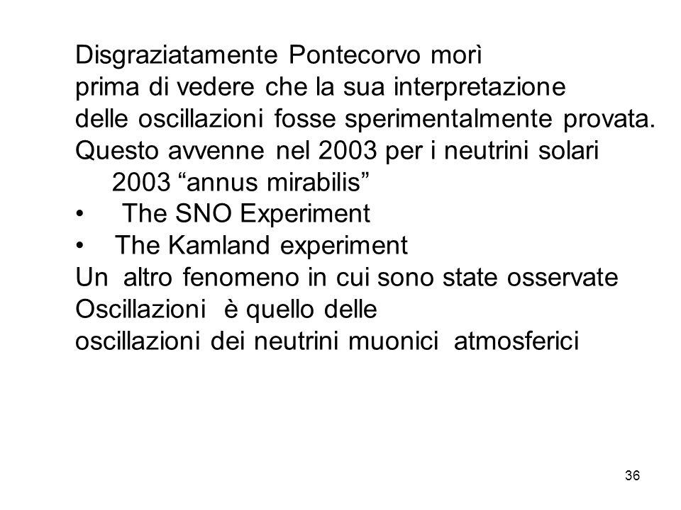 36 Disgraziatamente Pontecorvo morì prima di vedere che la sua interpretazione delle oscillazioni fosse sperimentalmente provata. Questo avvenne nel 2