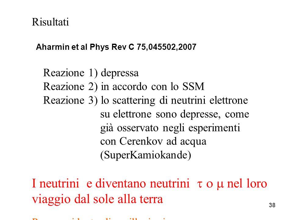 38 Risultati Aharmin et al Phys Rev C 75,045502,2007 Reazione 1) depressa Reazione 2) in accordo con lo SSM Reazione 3) lo scattering di neutrini elet