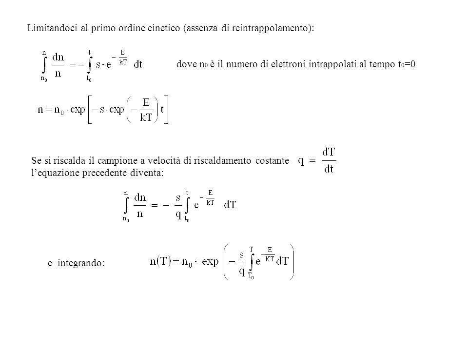 Limitandoci al primo ordine cinetico (assenza di reintrappolamento): dove n 0 è il numero di elettroni intrappolati al tempo t 0 =0 Se si riscalda il