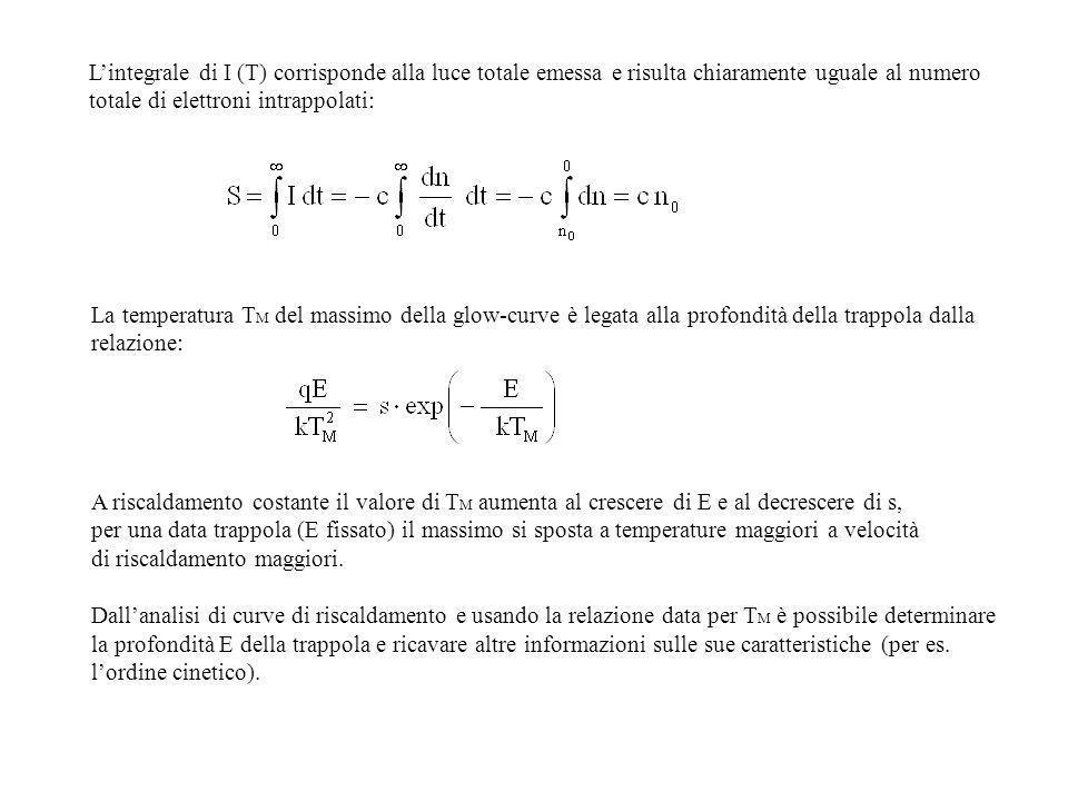 Lintegrale di I (T) corrisponde alla luce totale emessa e risulta chiaramente uguale al numero totale di elettroni intrappolati: La temperatura T M de