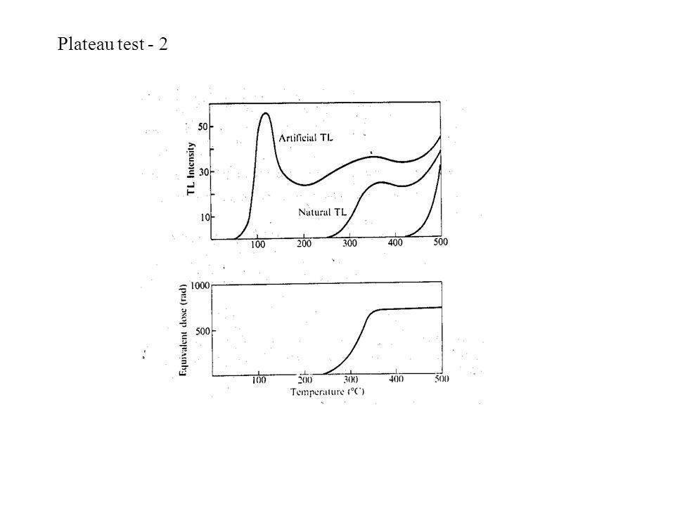Plateau test - 2