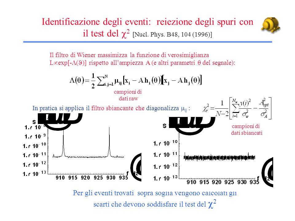Identificazione degli eventi: reiezione degli spuri con il test del [Nucl. Phys. B48, 104 (1996)] In pratica si applica il filtro sbiancante che diago