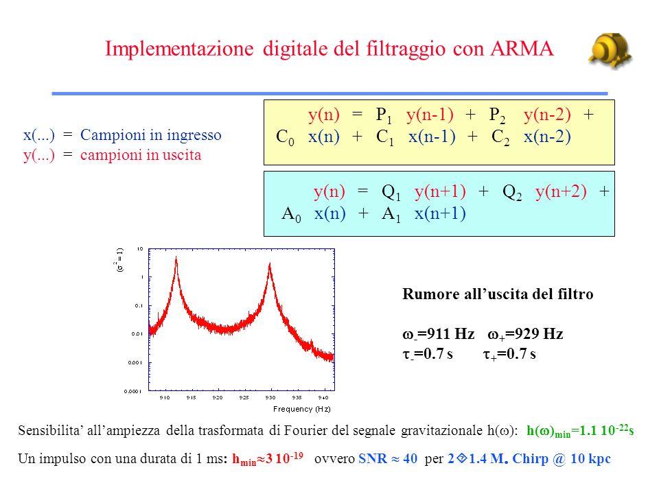 Implementazione digitale del filtraggio con ARMA y(n) = P 1 y(n-1) + P 2 y(n-2) + C 0 x(n) + C 1 x(n-1) + C 2 x(n-2) y(n) = Q 1 y(n+1) + Q 2 y(n+2) +