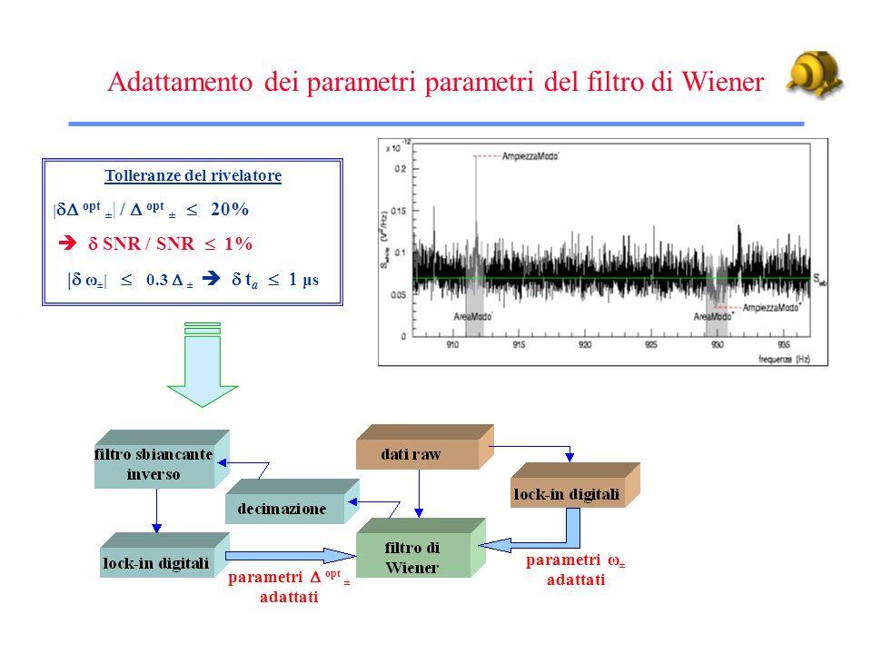 Stima del Segnale e del Rumore buffer sbiancati per stimare S( ) e w curtosis<0.15 correlazione <0.04 scarto dati > 3 w >95% dei dati buffer filtrati per stimare T eff (= f ) curtosis<0.6 scarto dati > 3 f >95% dei dati w e f aggiornate in media mobile di 15 minuti per il calcolo di SNR e 2 buffer analizzati Buffer di rumore Per la stima del rumore modellabile i buffer di dati (90 sec 8192 dati) devono essere gaussiani Buffer di segnale Troppi eventi periodo vetato