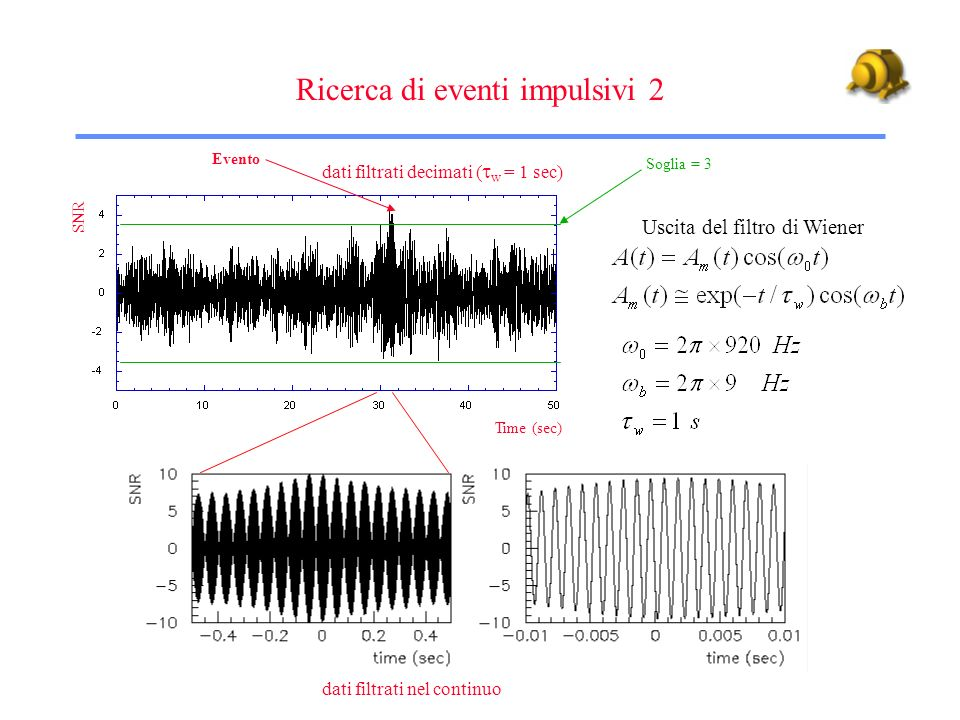 Compressione dati FILTRATI: –Banda ridotta 69.75 Hz [906 941] Hz – 2.2 GBytes di dati filtrati per anno –Ricostruzione dati raw (differenti filtraggi) –Ricerca sogenti periodiche –Ricerca fondo stocastico Decimazione dei dati filtrati Spettro di potenza dati filtrati Produzione dati sbiancati decimati – Calcolo del 2 – Adattamento del filtro Filtro inverso (filtro sbiancate) nel dominio della frequenza c frequenza di campionamento (4882.8125) D fattore di decimazione (70) m intero positivo (26)