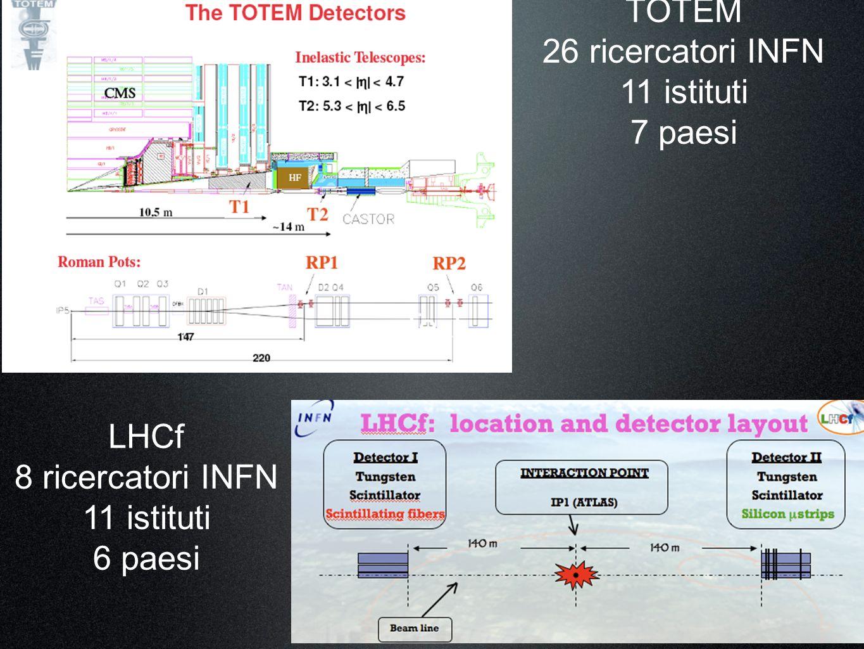 Text TOTEM 26 ricercatori INFN 11 istituti 7 paesi LHCf 8 ricercatori INFN 11 istituti 6 paesi