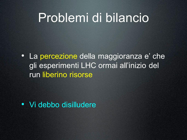 Problemi di bilancio La percezione della maggioranza e che gli esperimenti LHC ormai allinizio del run liberino risorse Vi debbo disilludere