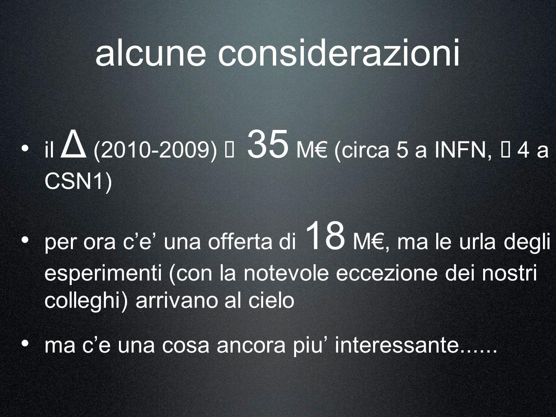 alcune considerazioni il Δ (2010-2009) 35 M (circa 5 a INFN, 4 a CSN1) per ora ce una offerta di 18 M, ma le urla degli esperimenti (con la notevole eccezione dei nostri colleghi) arrivano al cielo ma ce una cosa ancora piu interessante......