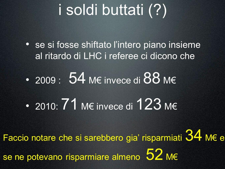 i soldi buttati (?) se si fosse shiftato lintero piano insieme al ritardo di LHC i referee ci dicono che 2009 : 54 M invece di 88 M 2010: 71 M invece di 123 M Faccio notare che si sarebbero gia risparmiati 34 M e se ne potevano risparmiare almeno 52 M