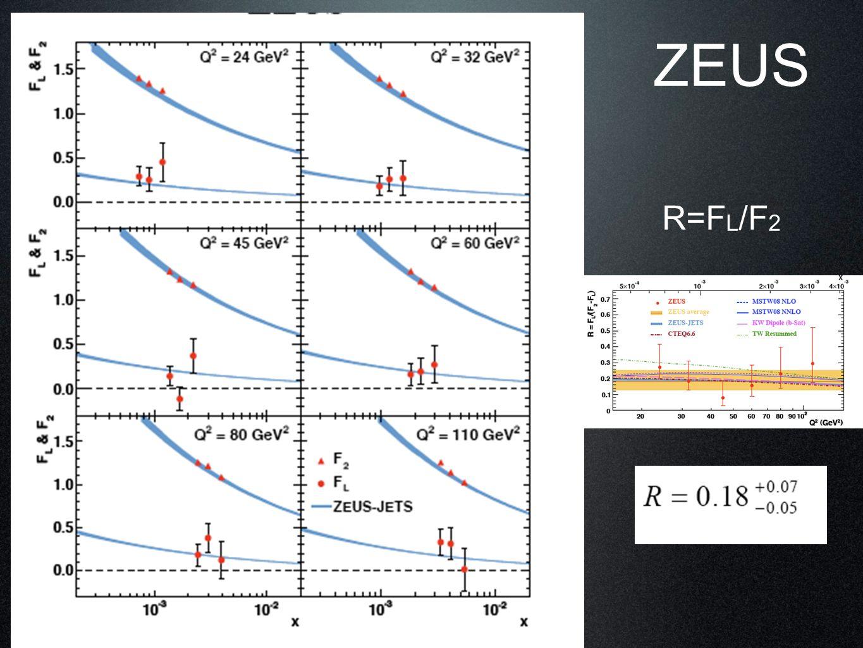 ZEUS R=F L /F 2