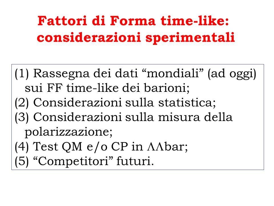 (1) Rassegna dei dati mondiali (ad oggi) sui FF time-like dei barioni; (2) Considerazioni sulla statistica; (3) Considerazioni sulla misura della polarizzazione; (4) Test QM e/o CP in bar; (5) Competitori futuri.