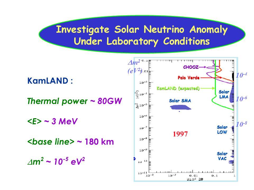 ubaldo dore oscillazioni16 Investigate Solar Neutrino Anomaly Under Laboratory Conditions KamLAND : Thermal power ~ 80GW ~ 3 MeV ~ 180 km m 2 ~ 10 -5