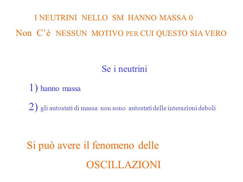 ubaldo dore oscillazioni2 Si può avere il fenomeno delle OSCILLAZIONI Se i neutrini 1) hanno massa 2) gli autostati di massa non sono autostati delle