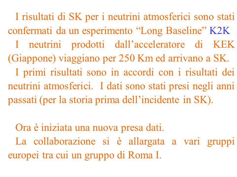 ubaldo dore oscillazioni23 I risultati di SK per i neutrini atmosferici sono stati confermati da un esperimento Long Baseline K2K I neutrini prodotti