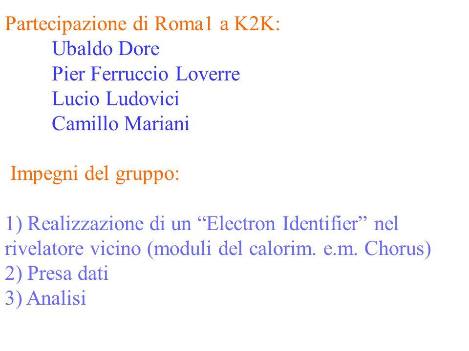 ubaldo dore oscillazioni28 Partecipazione di Roma1 a K2K: Ubaldo Dore Pier Ferruccio Loverre Lucio Ludovici Camillo Mariani Impegni del gruppo: 1) Rea