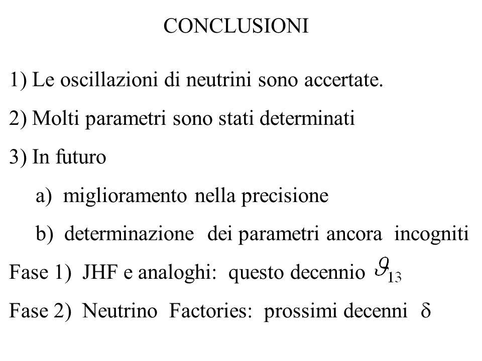 ubaldo dore oscillazioni36 1) Le oscillazioni di neutrini sono accertate. 2) Molti parametri sono stati determinati 3) In futuro a) miglioramento nell