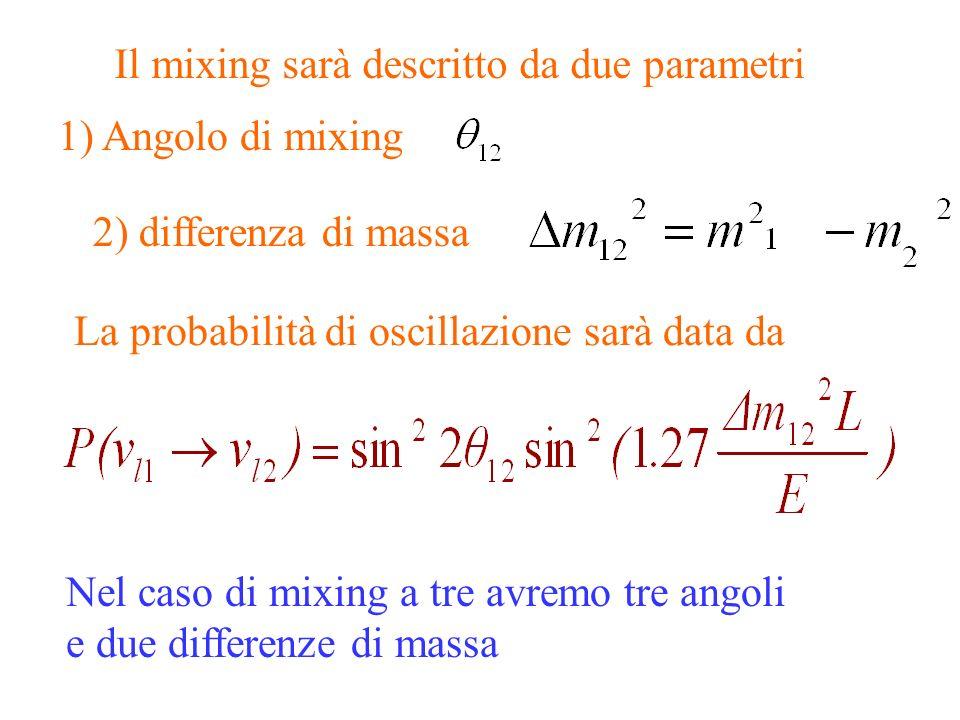 ubaldo dore oscillazioni4 Il mixing sarà descritto da due parametri 1) Angolo di mixing 2) differenza di massa La probabilità di oscillazione sarà dat