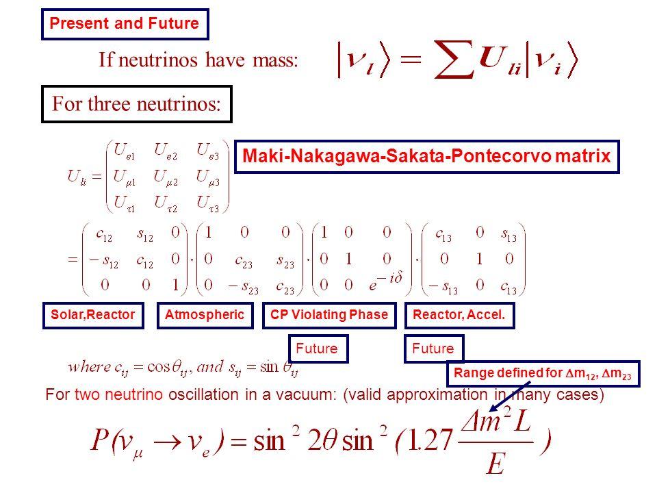 ubaldo dore oscillazioni41 If neutrinos have mass: For three neutrinos: Solar,ReactorAtmospheric For two neutrino oscillation in a vacuum: (valid appr