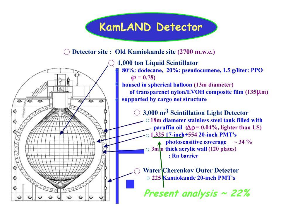 ubaldo dore oscillazioni44 KamLAND Detector Present analysis ~ 22%