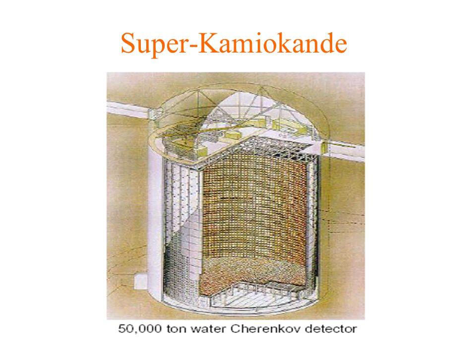 ubaldo dore oscillazioni8 Super-Kamiokande