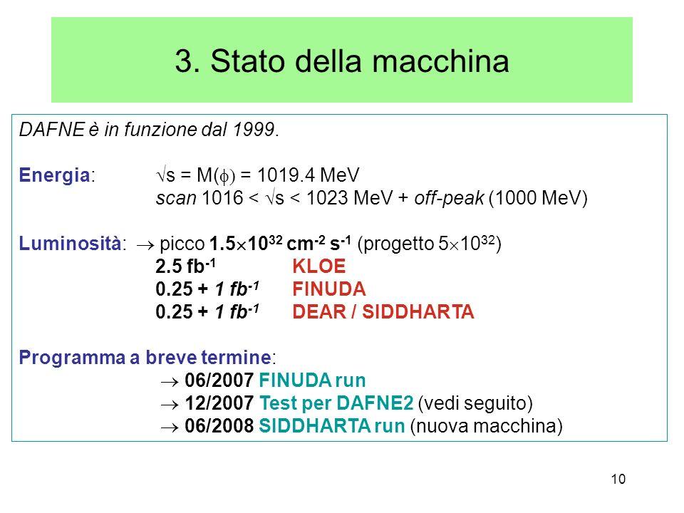 10 3. Stato della macchina DAFNE è in funzione dal 1999.