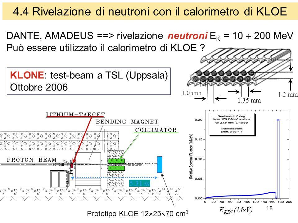18 4.4 Rivelazione di neutroni con il calorimetro di KLOE 5.31 m E KIN (MeV) DANTE, AMADEUS ==> rivelazione neutroni E K = 10 200 MeV Può essere utilizzato il calorimetro di KLOE .