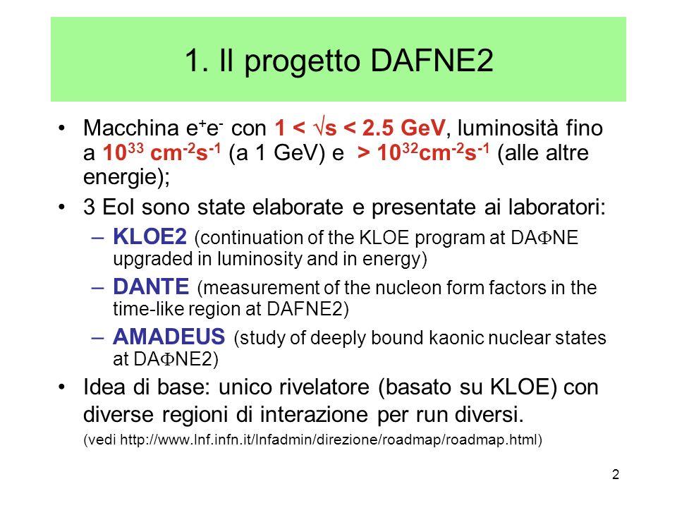 2 1. Il progetto DAFNE2 Macchina e + e - con 1 10 32 cm -2 s -1 (alle altre energie); 3 EoI sono state elaborate e presentate ai laboratori: –KLOE2 (c