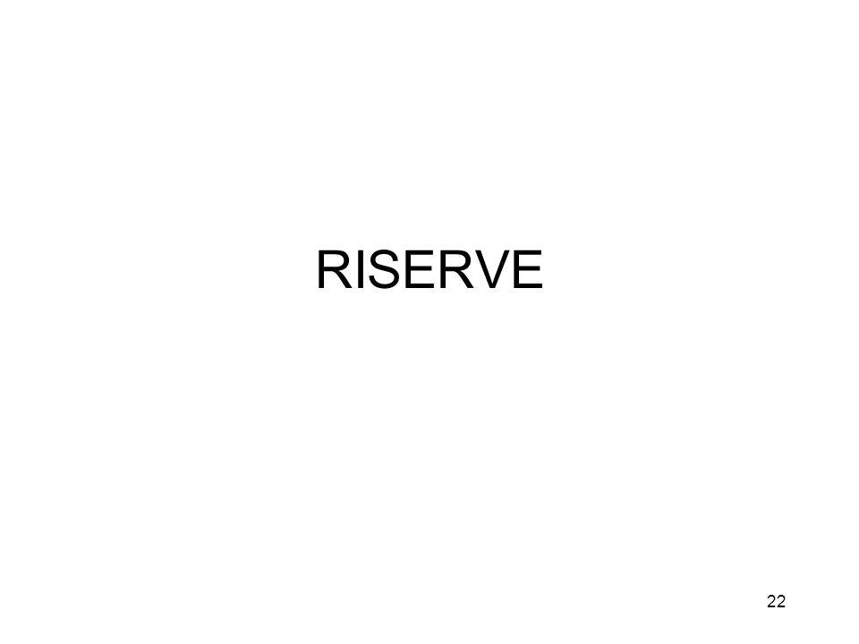 22 RISERVE