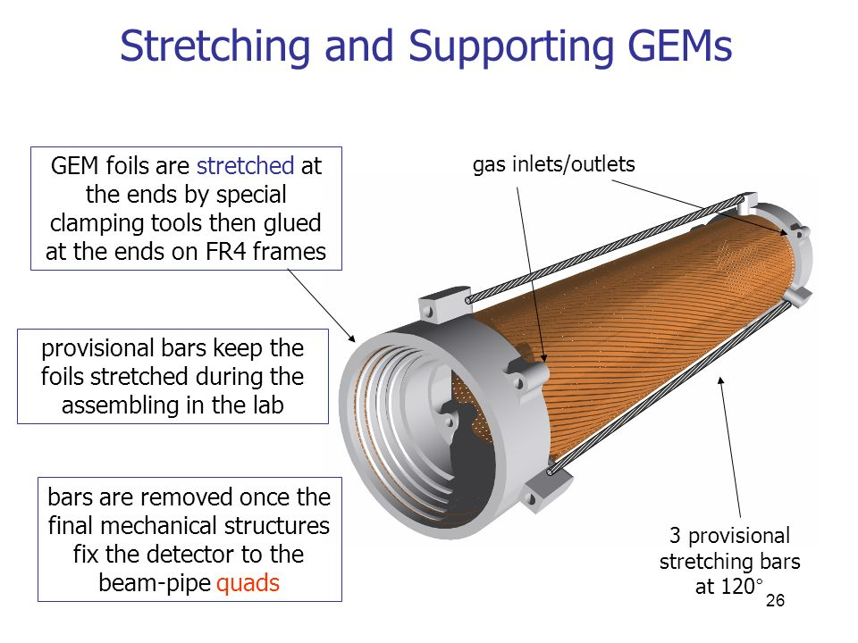 26 Stretching and Supporting GEMs GEM foils are stretched at the ends by special clamping tools then glued at the ends on FR4 frames bars are removed once the final mechanical structures fix the detector to the beam-pipe quads gas inlets/outlets provisional bars keep the foils stretched during the assembling in the lab 3 provisional stretching bars at 120°