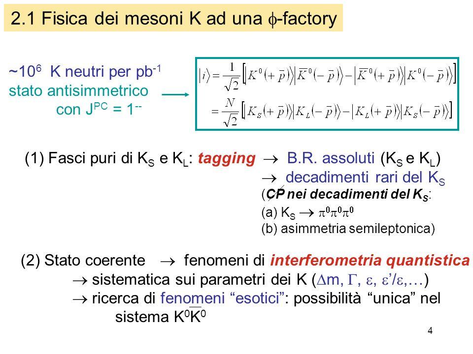 4 2.1 Fisica dei mesoni K ad una -factory (1) Fasci puri di K S e K L : tagging B.R.