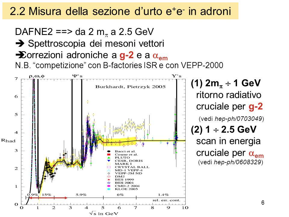 6 2.2 Misura della sezione durto e + e - in adroni DAFNE2 ==> da 2 m a 2.5 GeV Spettroscopia dei mesoni vettori Correzioni adroniche a g-2 e a em N.B.