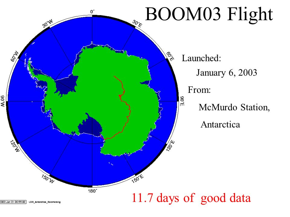 BOOM03 Flight 11.7 days of good data Launched: January 6, 2003 From: McMurdo Station, Antarctica