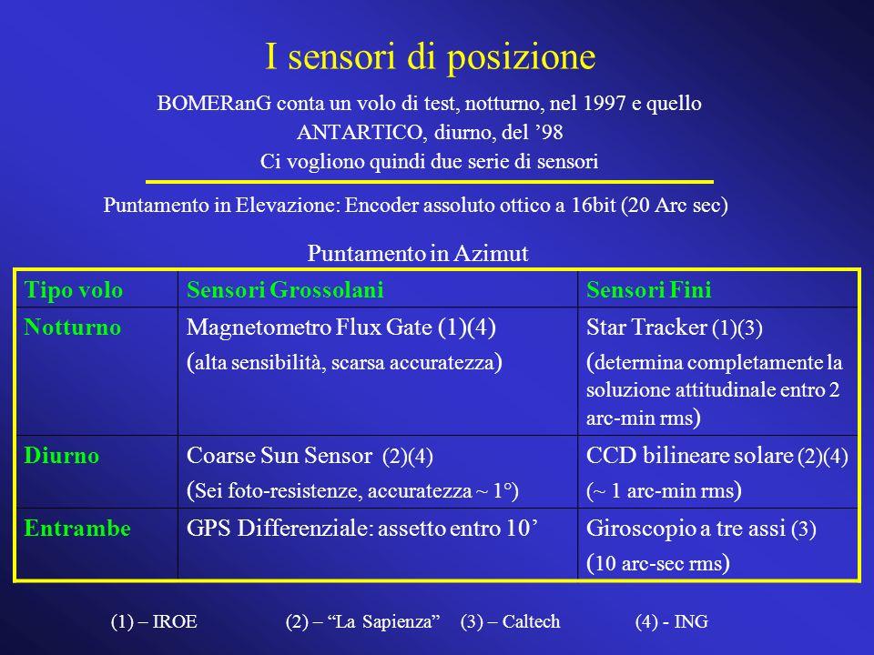 I sensori di posizione BOMERanG conta un volo di test, notturno, nel 1997 e quello ANTARTICO, diurno, del 98 Ci vogliono quindi due serie di sensori T