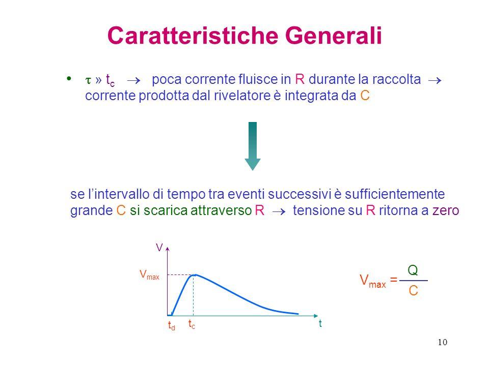 10 Caratteristiche Generali » t c poca corrente fluisce in R durante la raccolta corrente prodotta dal rivelatore è integrata da C se lintervallo di t