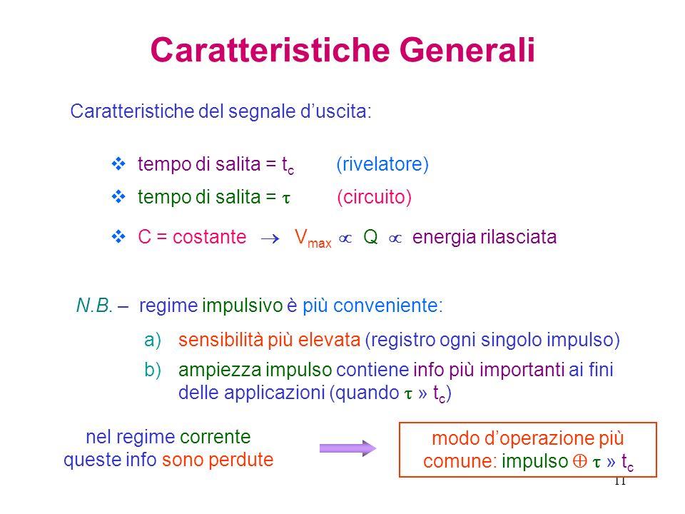11 Caratteristiche Generali Caratteristiche del segnale duscita: tempo di salita = t c (rivelatore) tempo di salita = (circuito) C = costante V max Q