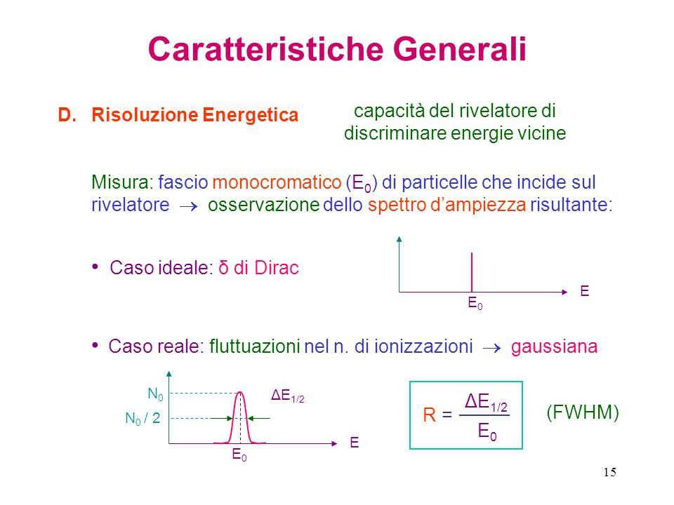 15 D.Risoluzione Energetica Caratteristiche Generali capacità del rivelatore di discriminare energie vicine Misura: fascio monocromatico (E 0 ) di par
