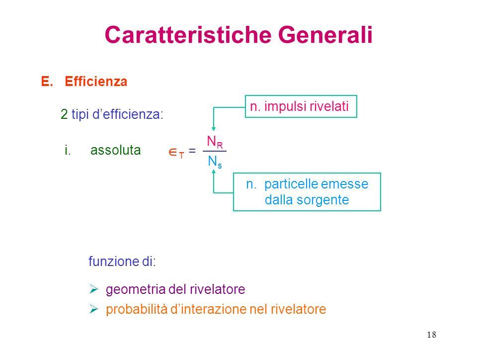 18 Caratteristiche Generali E.Efficienza 2 tipi defficienza: i.assoluta NRNR NsNs T = n. impulsi rivelati n. particelle emesse dalla sorgente funzione
