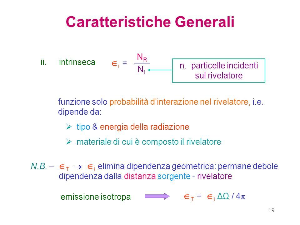 19 ii. intrinseca NRNR NiNi i = Caratteristiche Generali n. particelle incidenti sul rivelatore funzione solo probabilità dinterazione nel rivelatore,