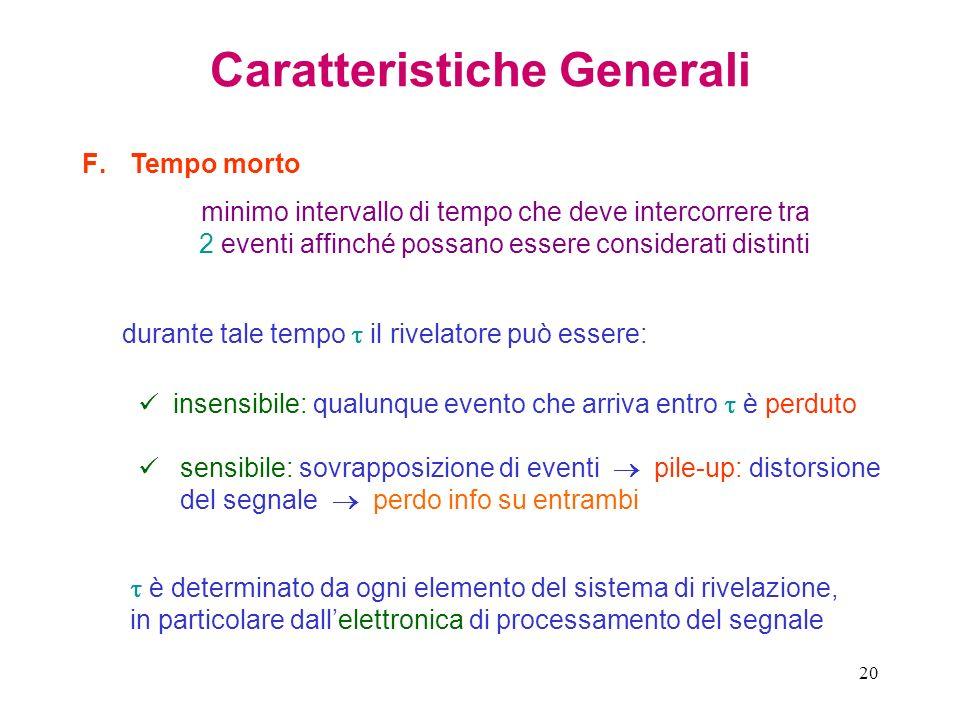 20 Caratteristiche Generali F.Tempo morto minimo intervallo di tempo che deve intercorrere tra 2 eventi affinché possano essere considerati distinti d