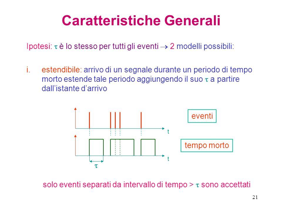 21 Caratteristiche Generali Ipotesi: è lo stesso per tutti gli eventi 2 modelli possibili: i.estendibile: arrivo di un segnale durante un periodo di t
